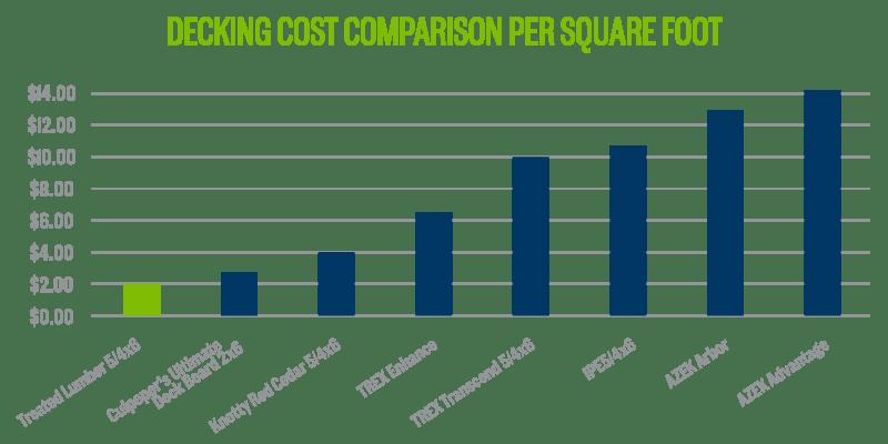 price-comparison-5-quarter-V2