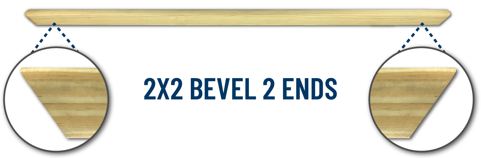 End-Breakout-Bevel-Two-Ends